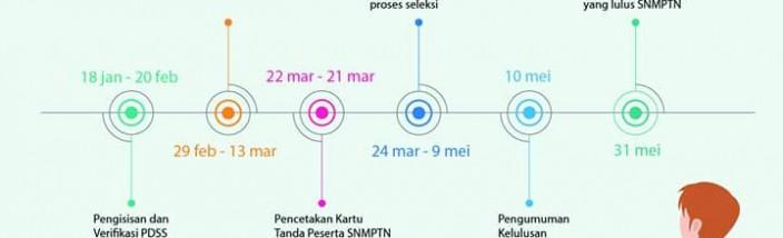 jadwal SNMPTN 2016